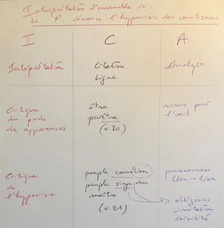 Commentaire-brouillon-analyse-tableau.jpg